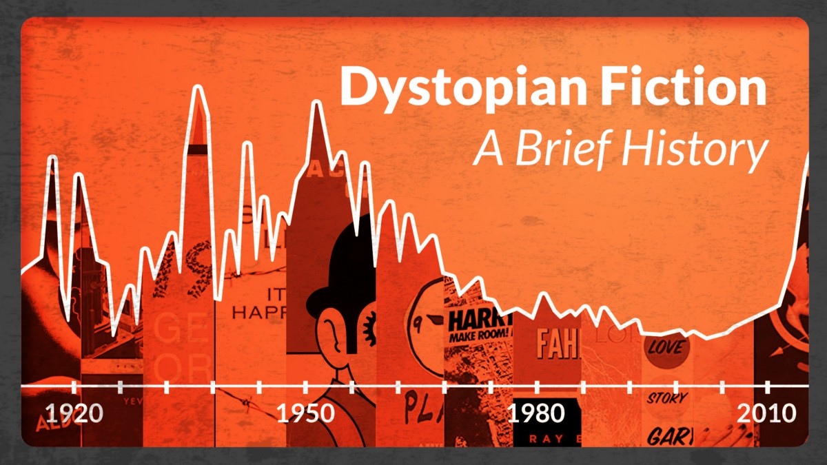 A graph showing the frequency of dystopian novels over time, 1920-2010, with peaks around WWII and the Cold War but a valley around 9/11 (and then another peak in 2010)