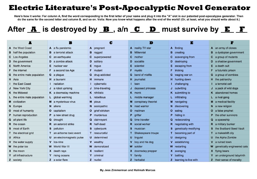 Discover the Plot of Your Post-Apocalyptic Novel With Our