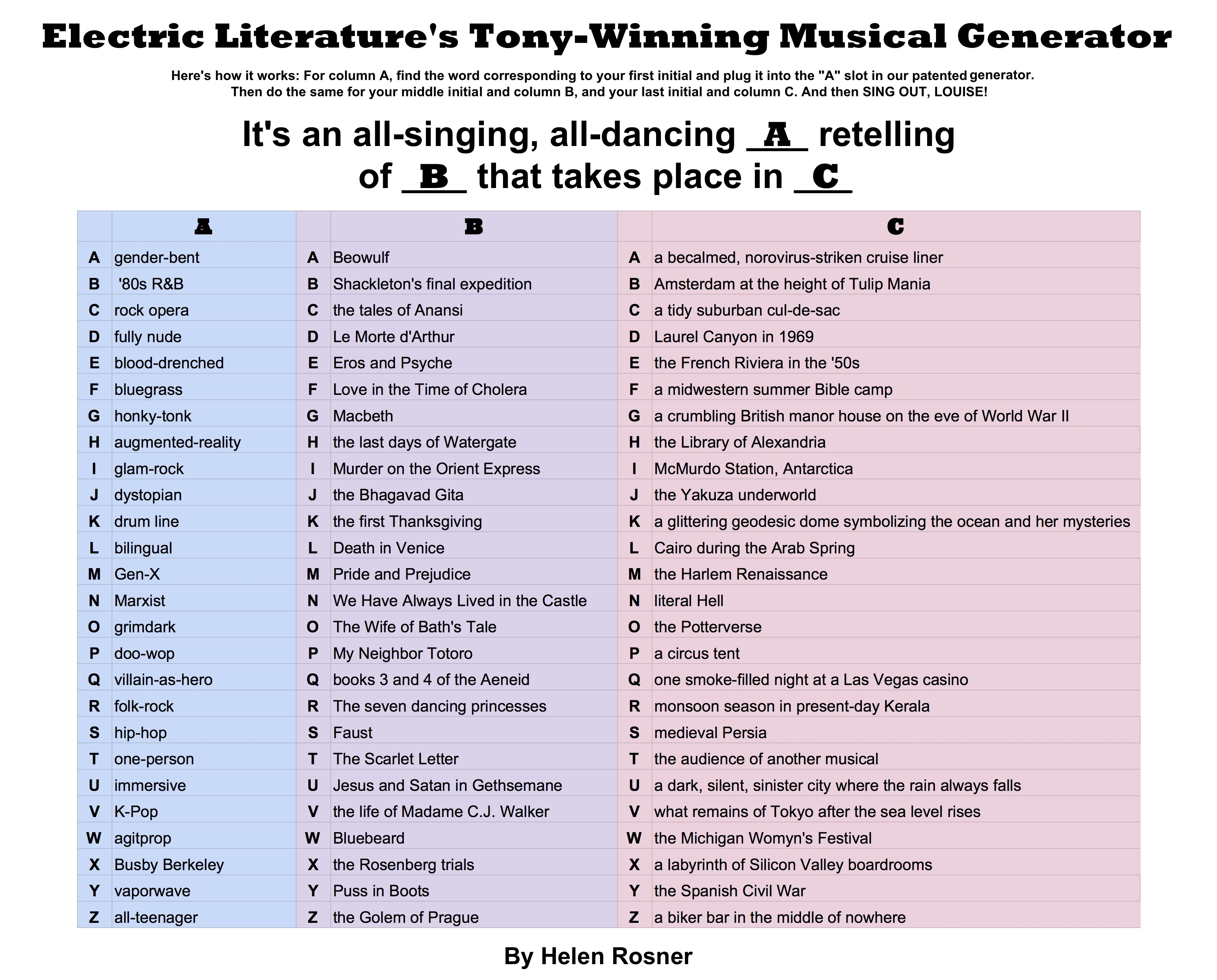 INFOGRAPHIC: Word Counts of Famous Books - Electric Literature
